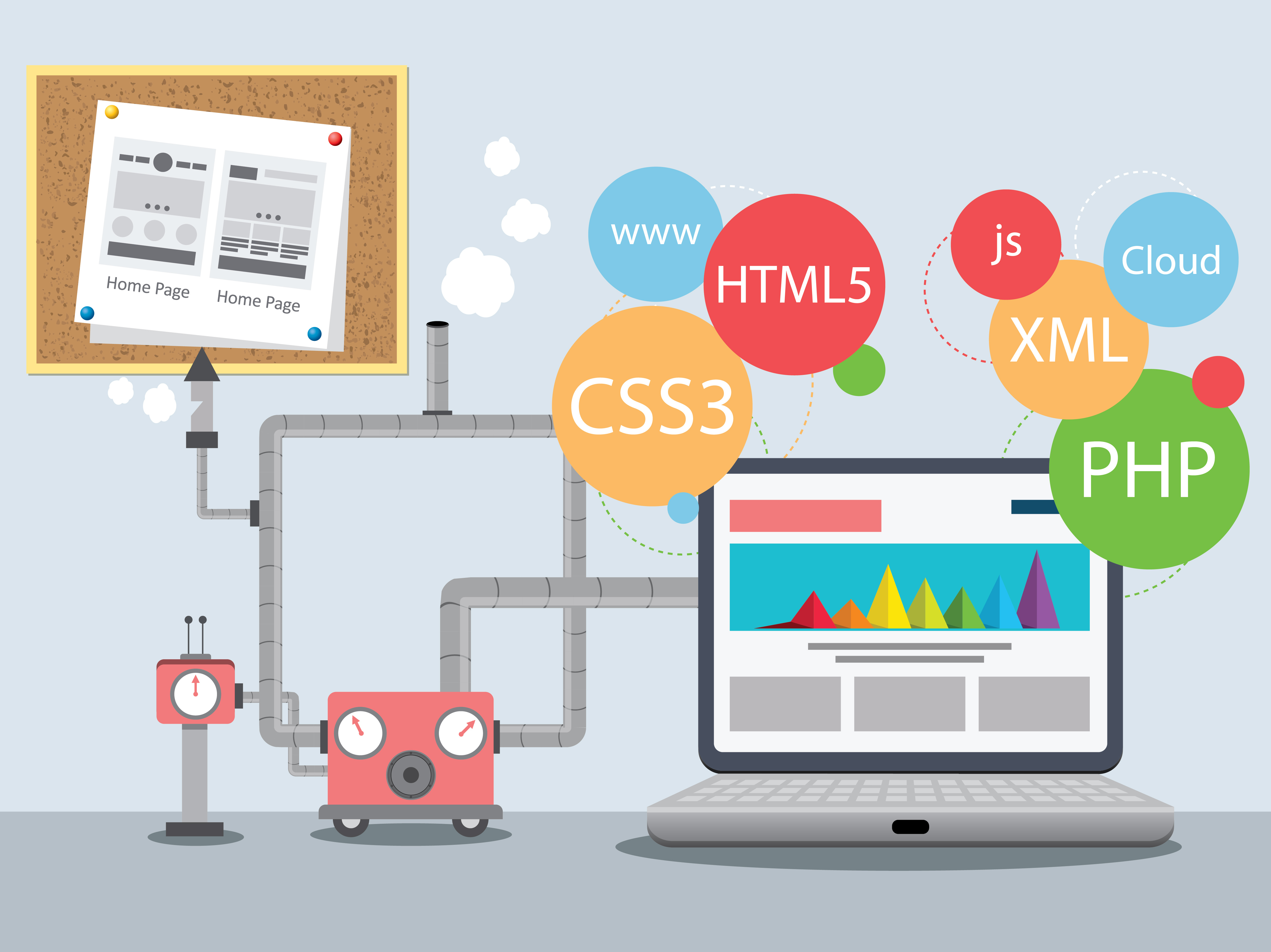 Prudent Ideas For Website Design Companies - An Easy Overview web-development-in-pune