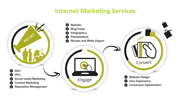 online marketing company