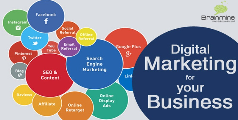 Digital Marketing Company in India Pune