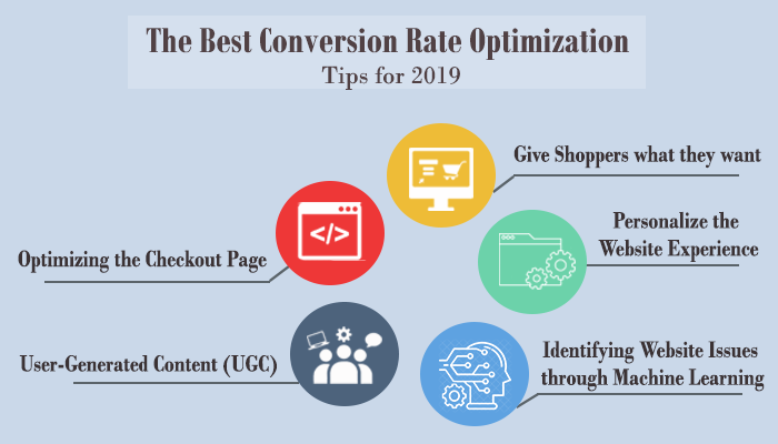 Optimizing-the-Checkout-Page12